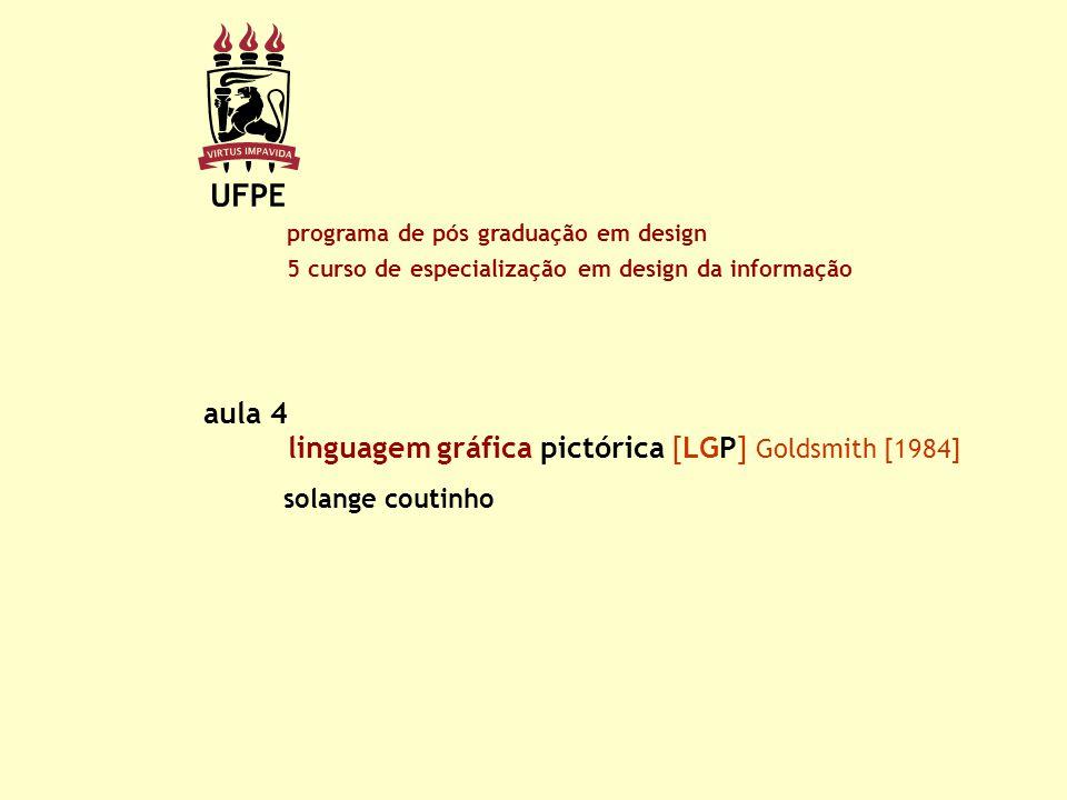 linguagem gráfica pictórica [LGP] Goldsmith [1984]